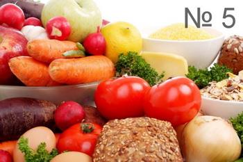 диета 5 при холецистите
